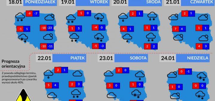 Prognoza tygodniowa od 18.01.2021 do 24.01.2021