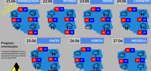 Prognoza tygodniowa od 21.06.2021 do 27.06.2021
