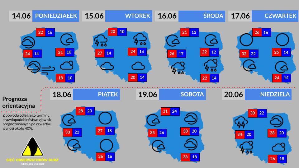 Prognoza tygodniowa od 14.06.2021 do 20.06.2021